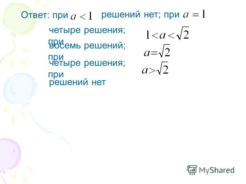 Ответ: при решений нет; при четыре решения; при восемь решений; при четыре решения; при решений нет.