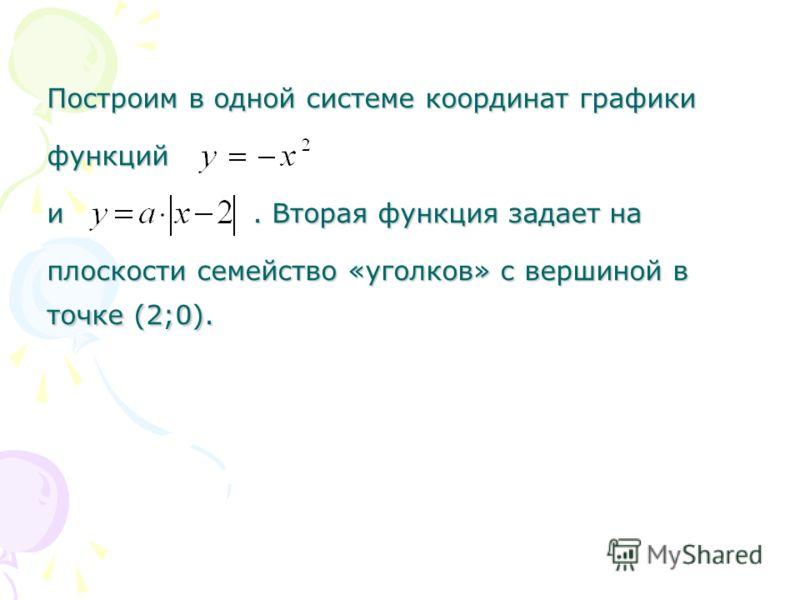 Построим в одной системе координат графики функций и. Вторая функция задает на плоскости семейство «уголков» с вершиной в точке (2;0).