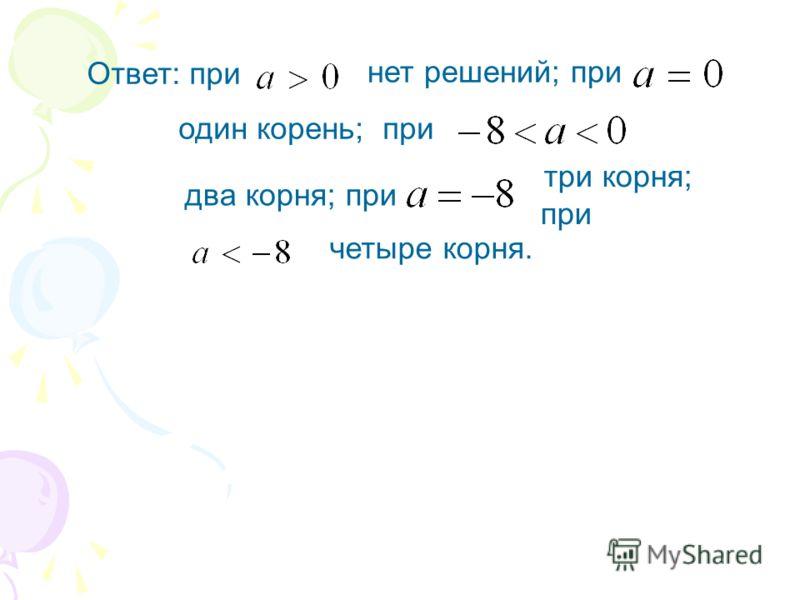 Ответ: при нет решений; при один корень; при два корня; при три корня; при четыре корня.