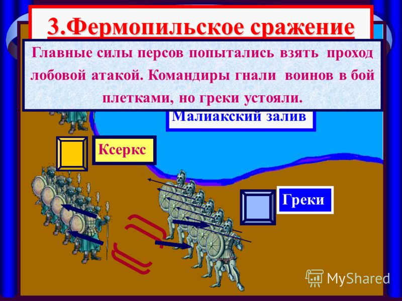 3.Фермопильское сражение Малиакский залив Ксеркс Греки Главные силы персов попытались взять проход лобовой атакой. Командиры гнали воинов в бой плетками, но греки устояли.