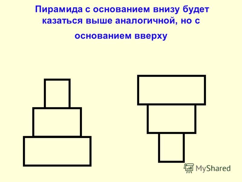 Пирамида с основанием внизу будет казаться выше аналогичной, но с основанием вверху