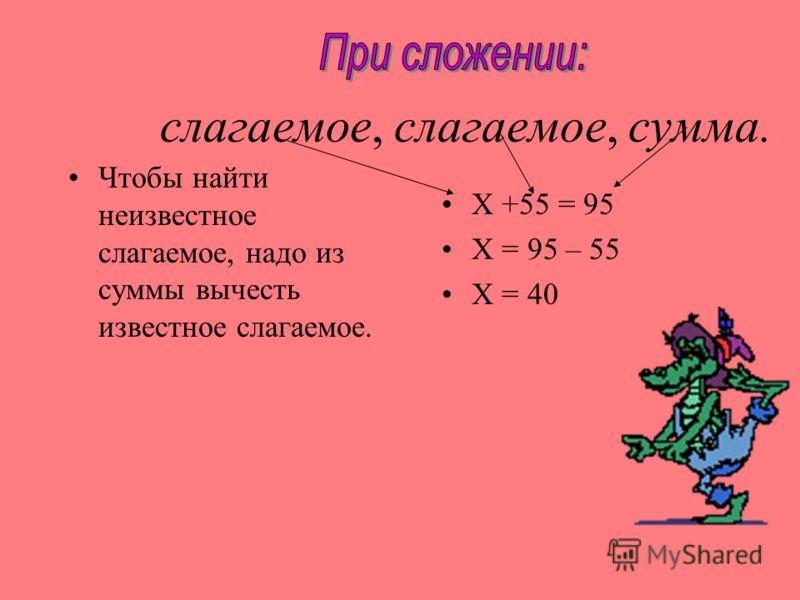 Уравнение – равенство, содержащее неизвестное число. Корень уравнения – найденное значение неизвестного числа. Решить уравнение – значит найти все его корни.