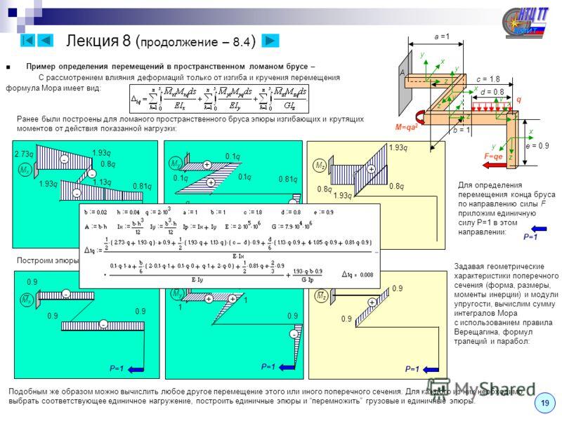 19 Лекция 8 ( продолжение – 8.4 ) Пример определения перемещений в пространственном ломаном брусе – С рассмотрением влияния деформаций только от изгиба и кручения перемещения формула Мора имеет вид: MxMx 1.93q 2.73q - MyMy 0.1q MzMz 0.8q - - 0. q 0.1