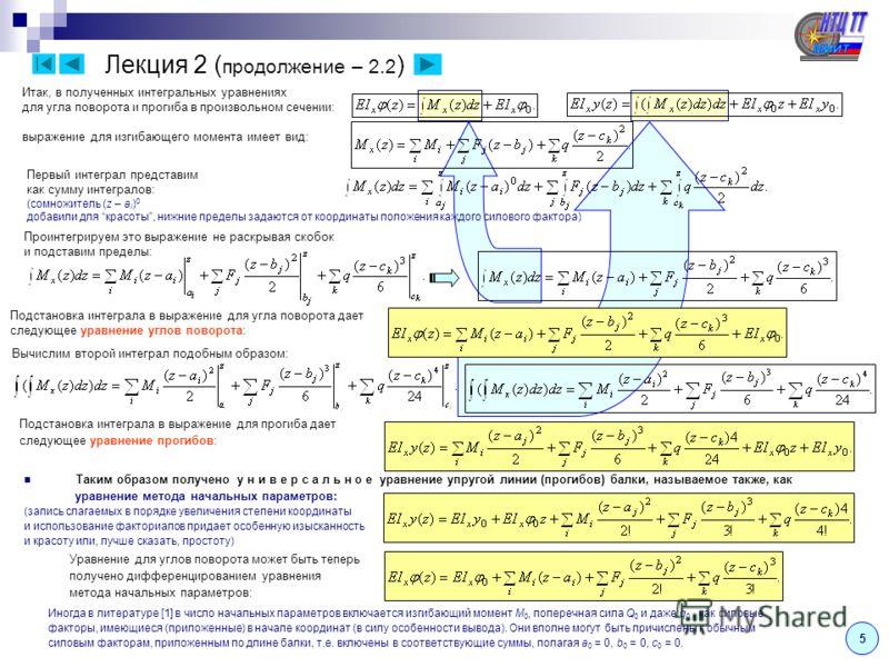 5 Лекция 2 ( продолжение – 2.2 ) Подстановка интеграла в выражение для угла поворота дает следующее уравнение углов поворота: Вычислим второй интеграл подобным образом: Проинтегрируем это выражение не раскрывая скобок и подставим пределы: Первый инте
