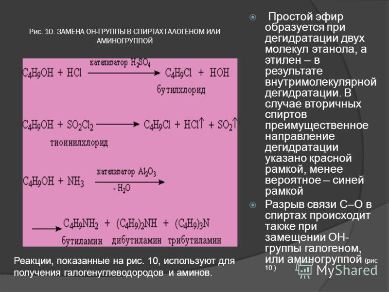 Рис. 10. ЗАМЕНА ОН-ГРУППЫ В СПИРТАХ ГАЛОГЕНОМ ИЛИ АМИНОГРУППОЙ Простой эфир образуется при дегидратации двух молекул этанола, а этилен – в результате внутримолекулярной дегидратации. В случае вторичных спиртов преимущественное направление дегидратаци