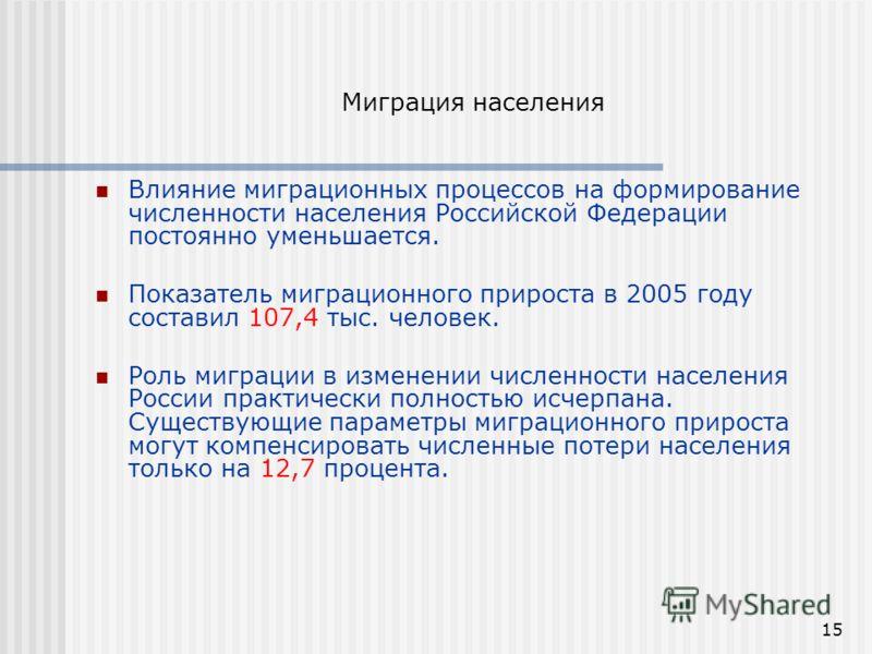 15 Миграция населения Влияние миграционных процессов на формирование численности населения Российской Федерации постоянно уменьшается. Показатель миграционного прироста в 2005 году составил 107,4 тыс. человек. Роль миграции в изменении численности на