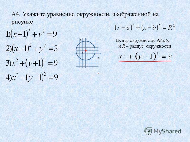 А4. Укажите уравнение окружности, изображенной на рисунке у 1 х Центр окружности А(a;b) и R – радиус окружности