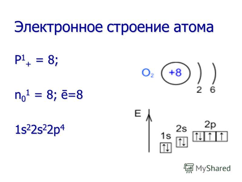 Электронное строение атома P 1 + = 8; n 0 1 = 8; ē=8 1s 2 2s 2 2p 4