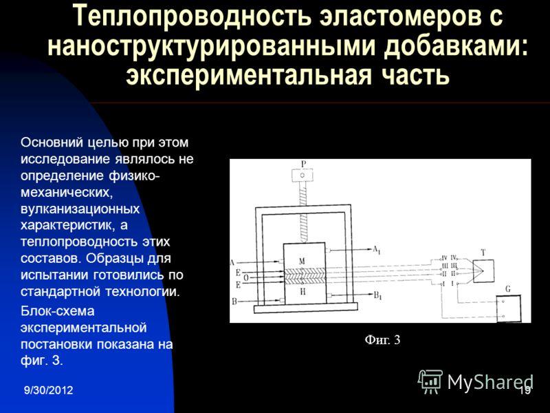 7/28/201219 Теплопроводность эластомеров с наноструктурированными добавками: экспериментальная часть Основний целью при этом исследование являлось не определение физико- механических, вулканизационных характеристик, а теплопроводность этих составов.