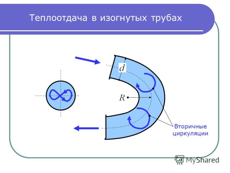 Теплоотдача в изогнутых трубах Вторичныециркуляции