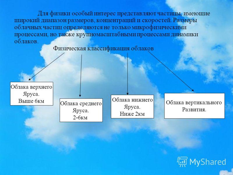 Для физики особый интерес представляют частицы, имеющие широкий диапазон размеров, концентраций и скоростей. Размеры облачных частиц определяются не только микрофизическими процессами, но также крупномасштабными процессами динамики облаков. Физическа