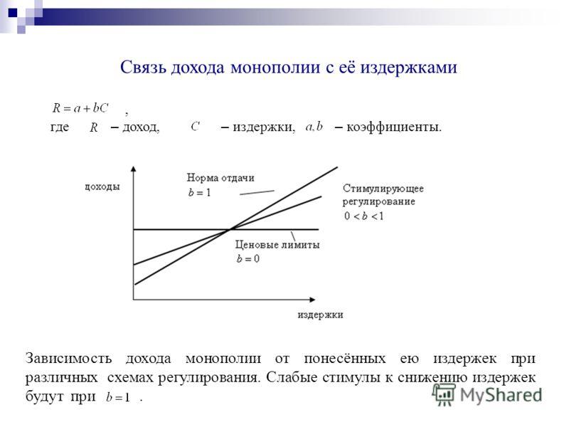 схемах регулирования.