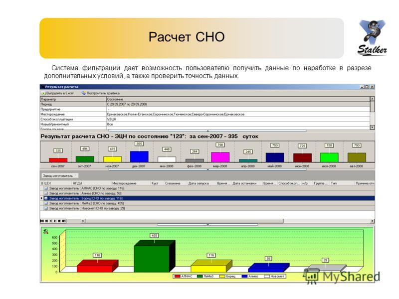 Расчет СНО Система фильтрации дает возможность пользователю получить данные по наработке в разрезе дополнительных условий, а также проверить точность данных.