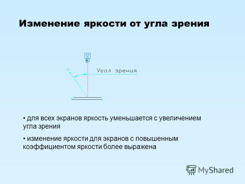 Изменение яркости от угла зрения для всех экранов яркость уменьшается с увеличением угла зрения изменение яркости для экранов с повышенным коэффициентом яркости более выражена