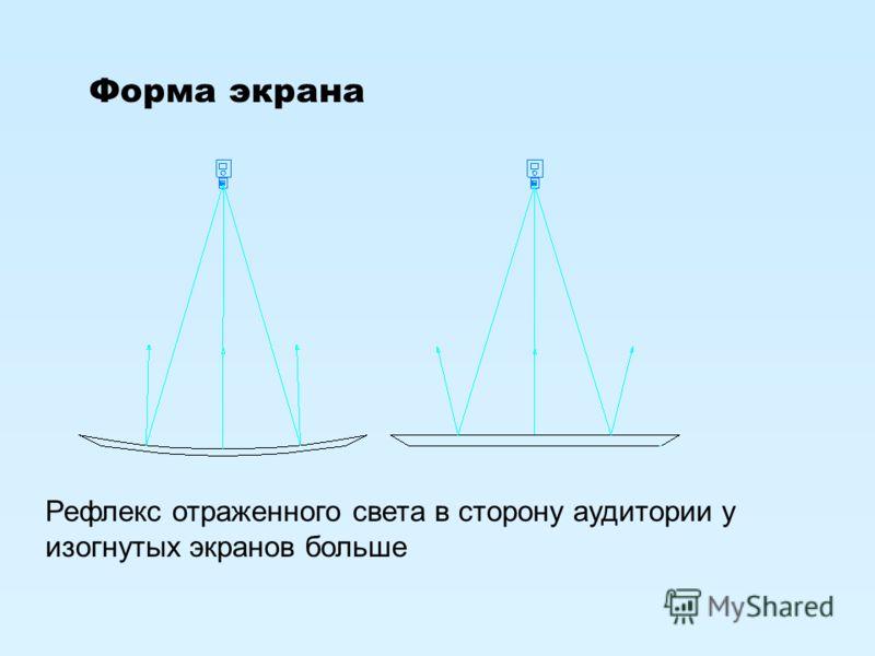 Форма экрана Рефлекс отраженного света в сторону аудитории у изогнутых экранов больше