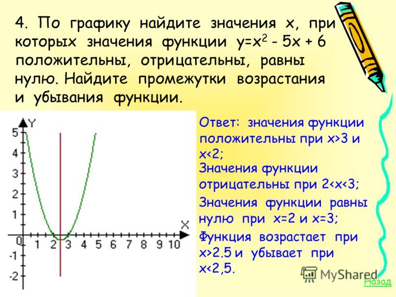 4. По графику найдите значения х, при которых значения функции у=х 2 - 5х + 6 положительны, отрицательны, равны нулю. Найдите промежутки возрастания и убывания функции. НaзaдНaзaд Ответ: значения функции положительны при x>3 и x