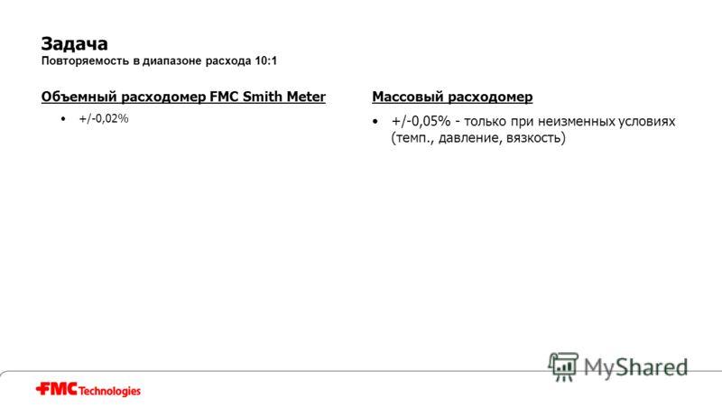 Задача Повторяемость в диапазоне расхода 10:1 Объемный расходомер FMC Smith Meter +/-0,02% Массовый расходомер +/-0,05% - только при неизменных условиях (темп., давление, вязкость)