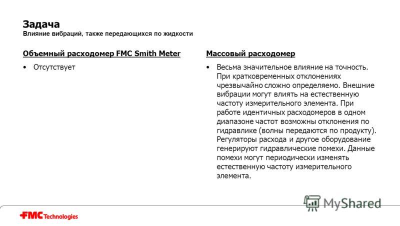 Задача Влияние вибраций, также передающихся по жидкости Объемный расходомер FMC Smith Meter Отсутствует Массовый расходомер Весьма значительное влияние на точность. При кратковременных отклонениях чрезвычайно сложно определяемо. Внешние вибрации могу