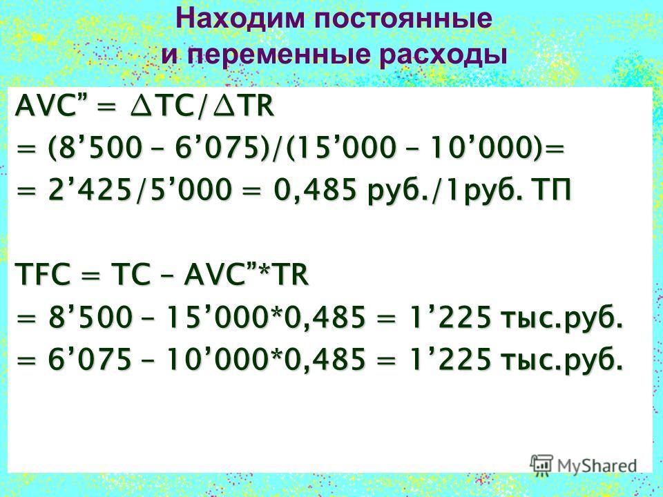 Находим постоянные и переменные расходы AVC = TC/TR = (8500 – 6075)/(15000 – 10000)= = 2425/5000 = 0,485 руб./1руб. ТП TFC = TC – AVC*TR = 8500 – 15000*0,485 = 1225 тыс.руб. = 6075 – 10000*0,485 = 1225 тыс.руб.