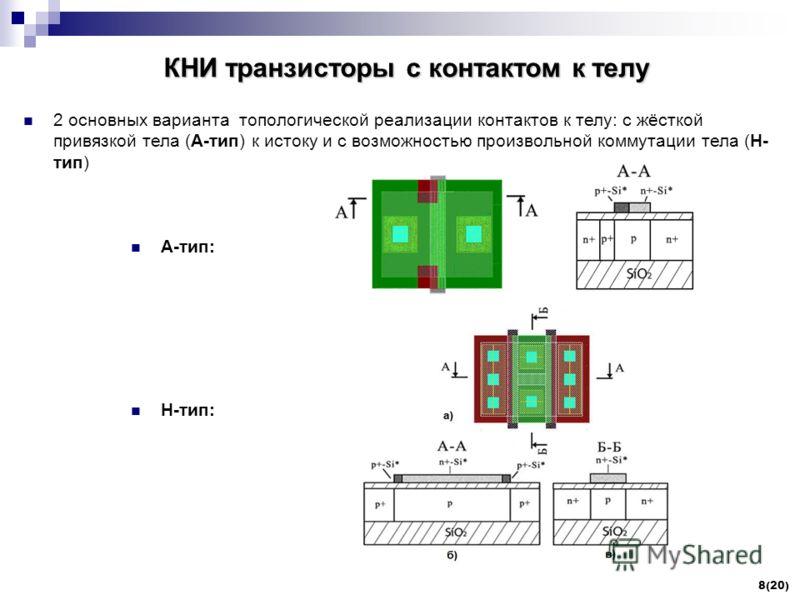8(20) КНИ транзисторы с контактом к телу 2 основных варианта топологической реализации контактов к телу: с жёсткой привязкой тела (A-тип) к истоку и с возможностью произвольной коммутации тела (H- тип) A-тип: H-тип: