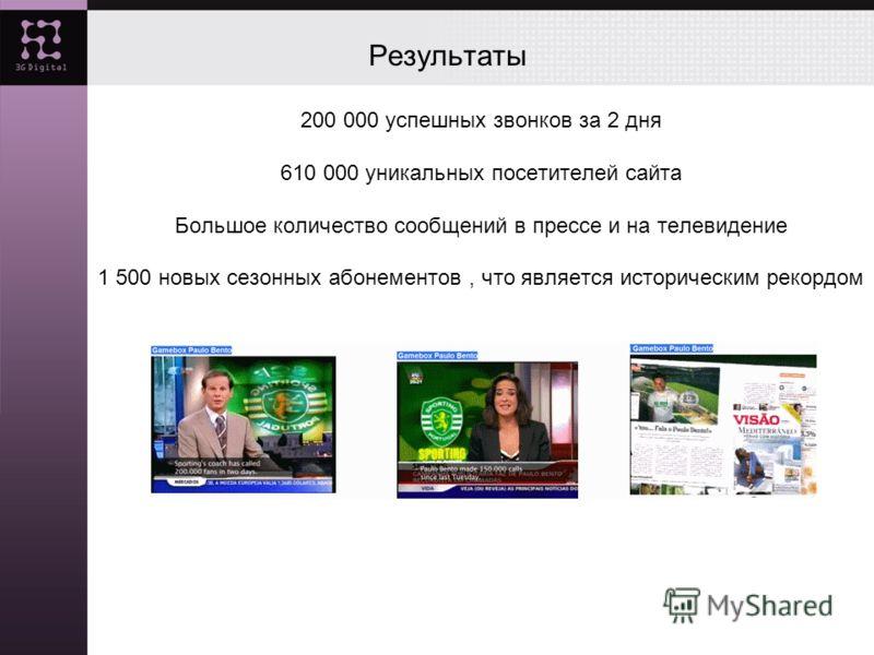 Результаты 200 000 успешных звонков за 2 дня 610 000 уникальных посетителей сайта Большое количество сообщений в прессе и на телевидение 1 500 новых сезонных абонементов, что является историческим рекордом