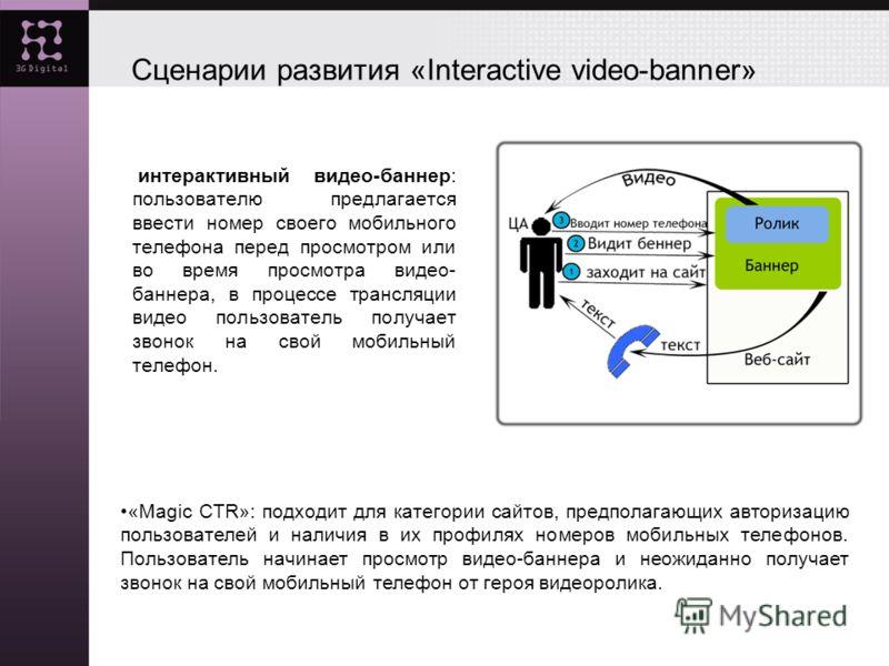 Сценарии развития «Interactive video-banner» интерактивный видео-баннер: пользователю предлагается ввести номер своего мобильного телефона перед просмотром или во время просмотра видео- баннера, в процессе трансляции видео пользователь получает звоно