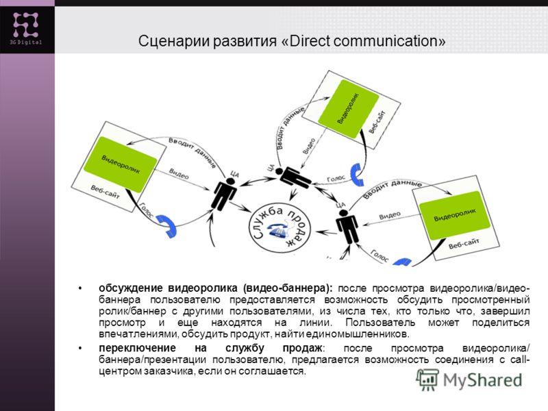 Сценарии развития «Direct communication» обсуждение видеоролика (видео-баннера): после просмотра видеоролика/видео- баннера пользователю предоставляется возможность обсудить просмотренный ролик/баннер с другими пользователями, из числа тех, кто тольк