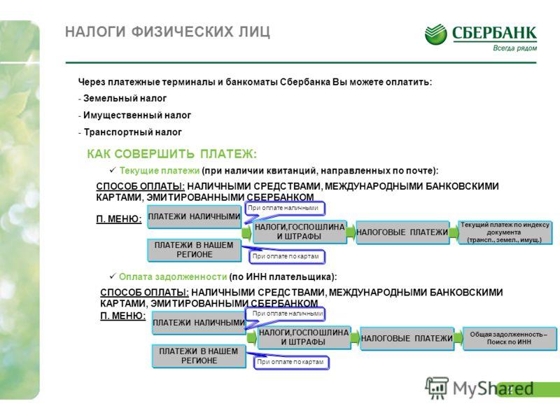 Оплата Патента Через Терминал Сбербанка Инструкция 2015