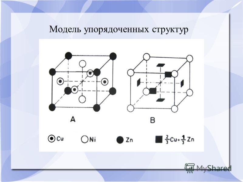 Модель упорядоченных структур