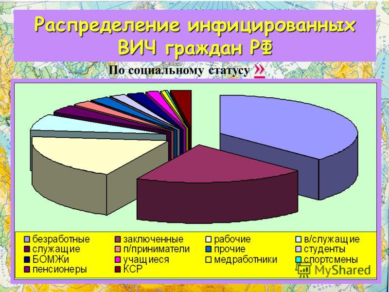 Распределение инфицированных ВИЧ граждан РФ » » По социальному статусу » »
