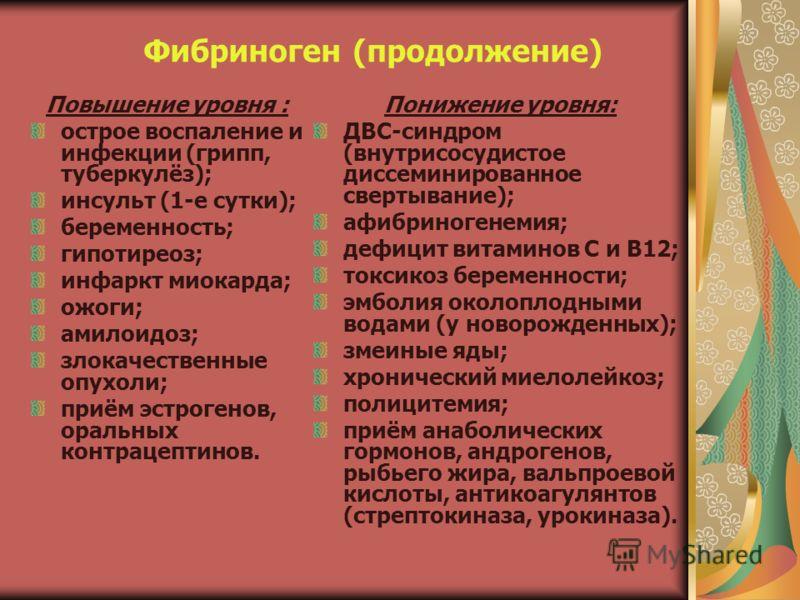 Фибриноген (продолжение) Повышение уровня : острое воспаление и инфекции (грипп, туберкулёз); инсульт (1-е сутки); беременность; гипотиреоз; инфаркт миокарда; ожоги; амилоидоз; злокачественные опухоли; приём эстрогенов, оральных контрацептинов. Пониж