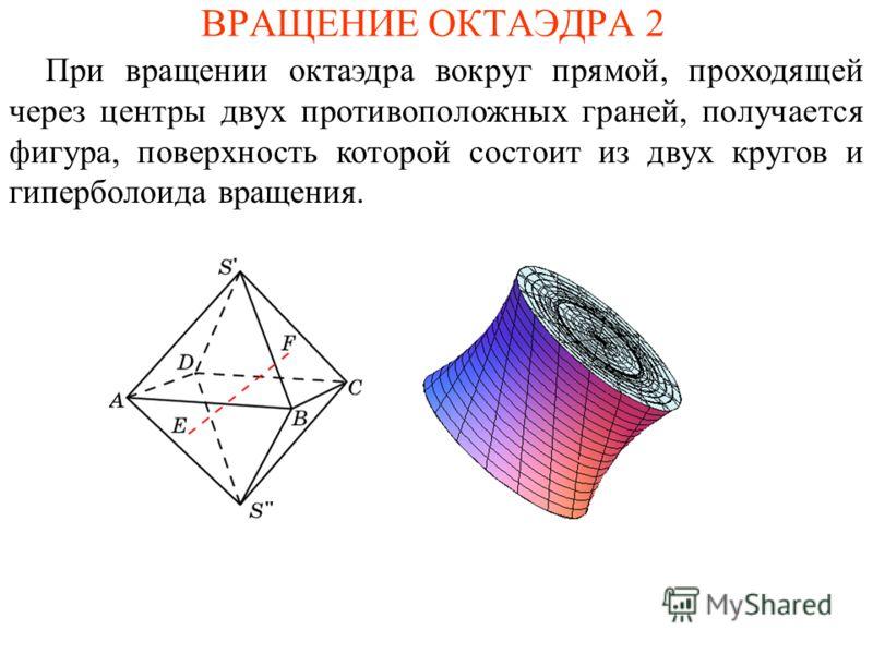 ВРАЩЕНИЕ ОКТАЭДРА 2 При вращении октаэдра вокруг прямой, проходящей через центры двух противоположных граней, получается фигура, поверхность которой состоит из двух кругов и гиперболоида вращения.