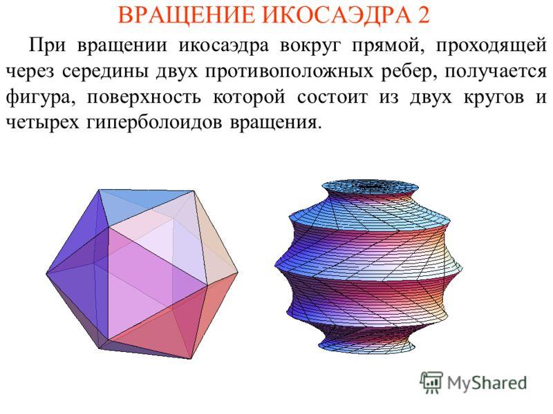 ВРАЩЕНИЕ ИКОСАЭДРА 2 При вращении икосаэдра вокруг прямой, проходящей через середины двух противоположных ребер, получается фигура, поверхность которой состоит из двух кругов и четырех гиперболоидов вращения.