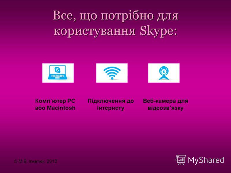 Все, що потрібно для користуванняSkype: Все, що потрібно для користування Skype: Компютер PC або Macintosh Підключення до інтернету Веб-камера для відеозвязку © М.В. Ігнатюк, 20104