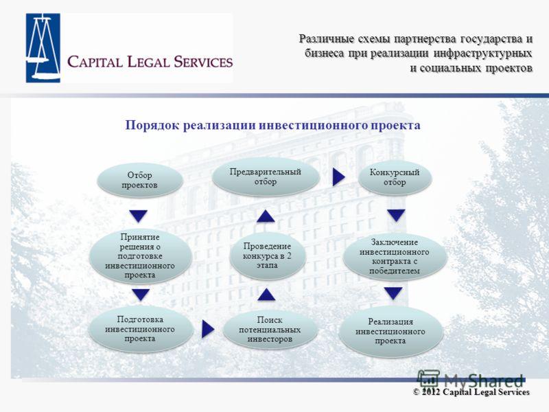 Различные схемы партнерства