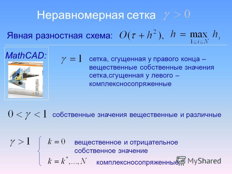 Неравномерная сетка Явная разностная схема: MathCAD: собственные значения вещественные и различные сетка, сгущенная у правого конца – вещественные собственные значения сетка,сгущенная у левого – комплексносопряженные вещественное и отрицательное собс