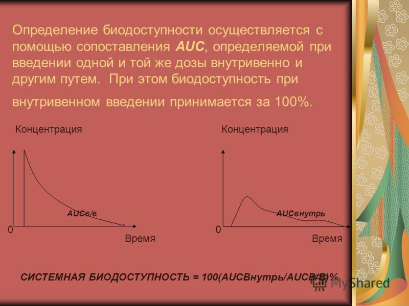 Определение биодоступности осуществляется с помощью сопоставления AUC, определяемой при введении одной и той же дозы внутривенно и другим путем. При этом биодоступность при внутривенном введении принимается за 100%. Концентрация AUCв/вAUCвнутрь Время