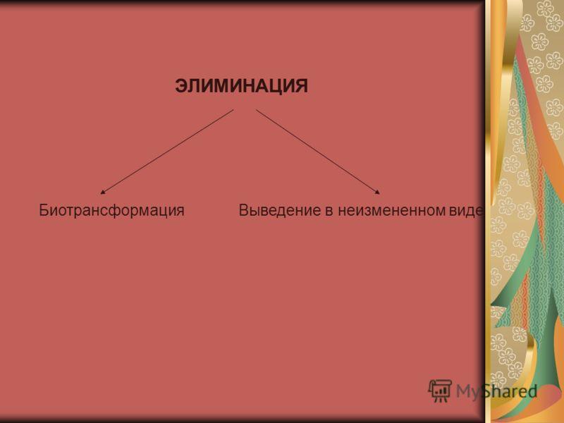 ЭЛИМИНАЦИЯ БиотрансформацияВыведение в неизмененном виде