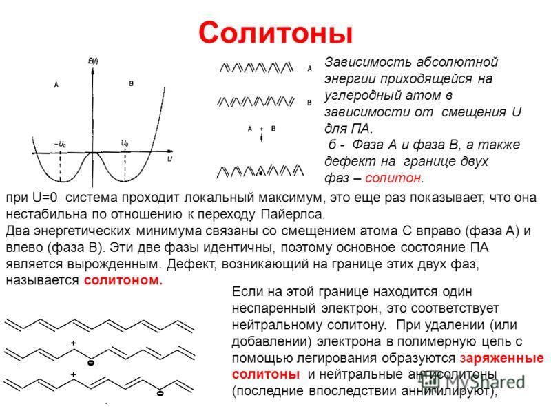 Солитоны Зависимость абсолютной энергии приходящейся на углеродный атом в зависимости от смещения U для ПА. б - Фаза А и фаза В, а также дефект на границе двух фаз – солитон. при U=0 система проходит локальный максимум, это еще раз показывает, что он