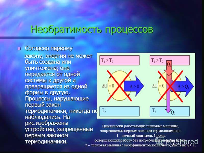Необратимость процессов Согласно первому Согласно первому закону, энергия не может быть создана или уничтожена; она передается от одной системы к другой и превращается из одной формы в другую. Процессы, нарушающие первый закон термодинамики, никогда