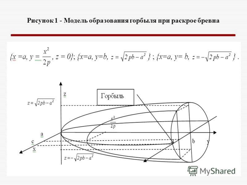 z Рисунок 1 - Модель образования горбыля при раскрое бревна