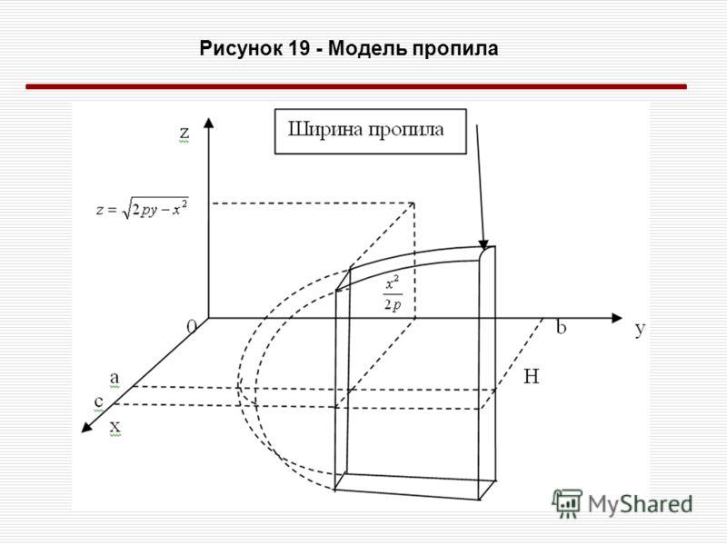 Рисунок 19 - Модель пропила