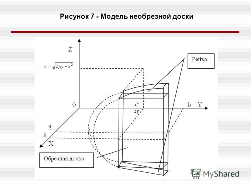 Рисунок 7 - Модель необрезной доски