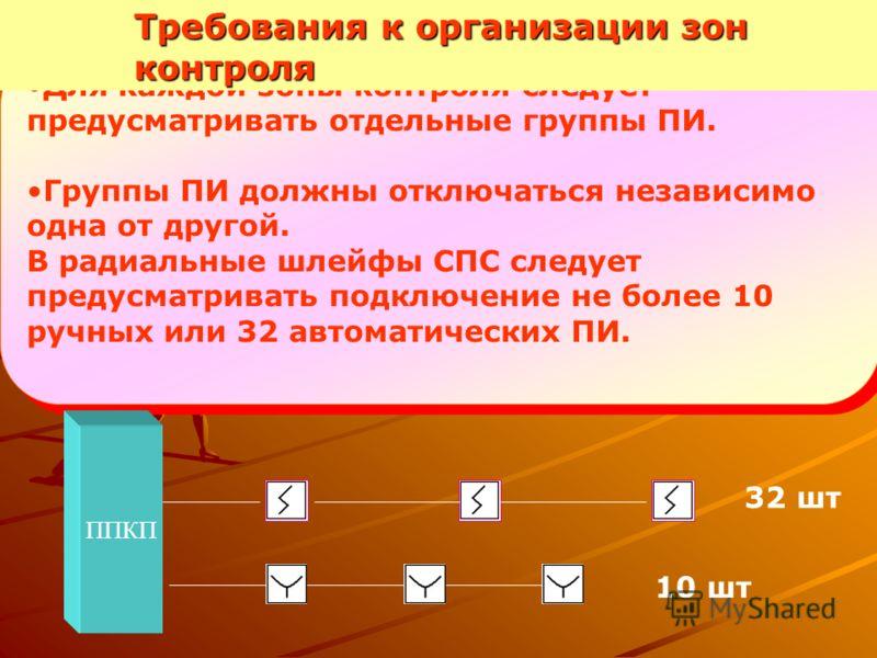 Требования к организации зон контроля В зданиях, защищаемых СПС, разделение на зоны контроля должно соответствовать следующим требованиям: а) площадь одной защищаемой зоны в пределах этажа не должна превышать 1600 м2; б) для зон контроля, включающих