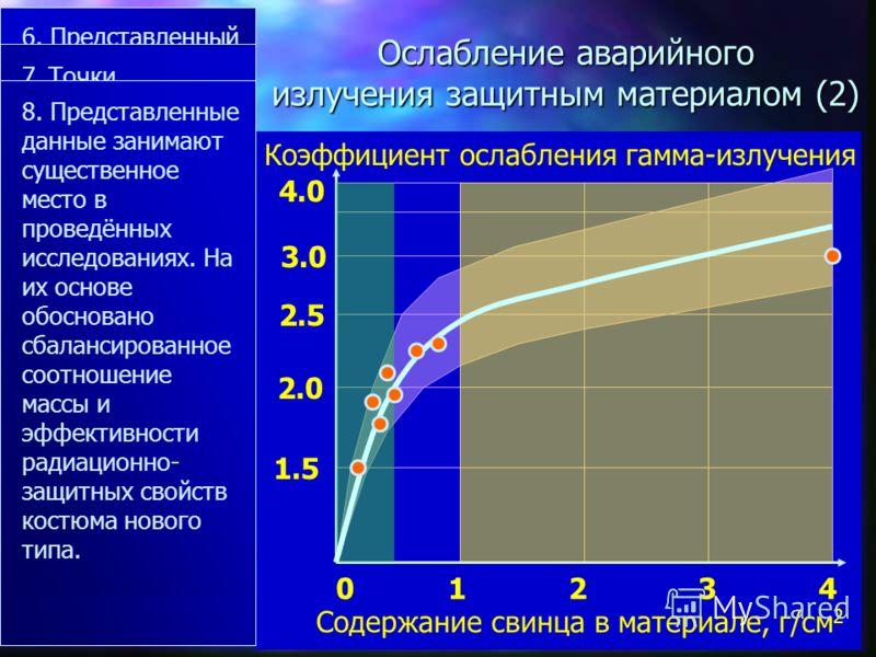 14 Экспериментальные исследования свинецсодержащих композиционных материалов Натурные испытания материалов в районе Чернобыльской АЭС Лабораторные испытания методом гамма-спектрометрии Лабораторные испытания методом биодозиметрии Изотоп Гамма- излуче
