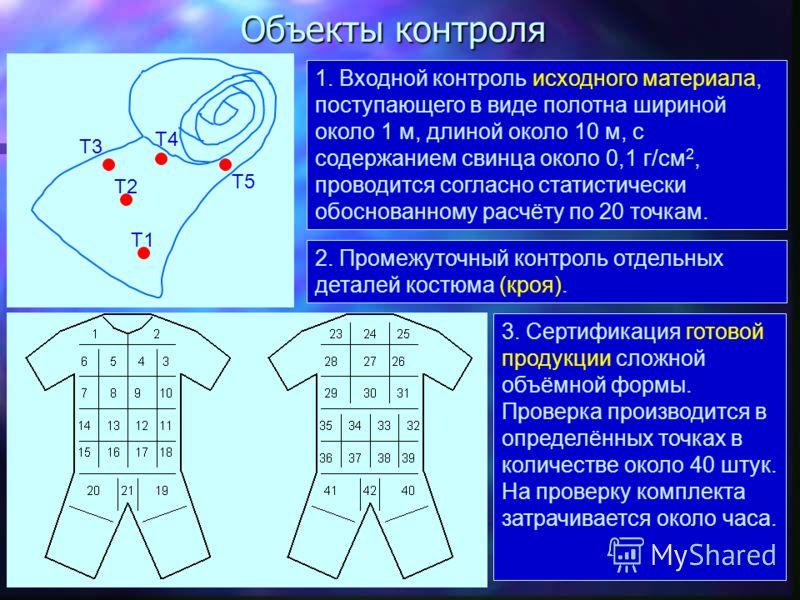 18 Номер канала Число гамма-квантов Зона интереса (ΔЕ) 122 кэВ NФNФNФNФ Измерения с помощью гамма-спектрометра NoNoNoNo Блок ядерной электроники Компьютер Сцинтилляционный блок детектирования NОСГИ(кобальт-57)(кобальт-57)Гамма-спектрометр 1. Сцинтилл