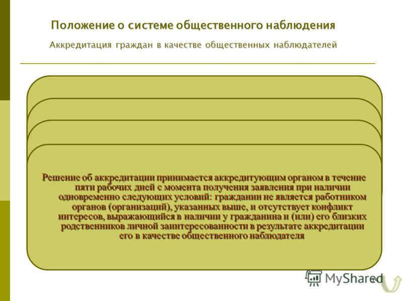 14 Положение о системе общественного наблюдения Аккредитация граждан в качестве общественных наблюдателей осуществляется по их личным заявлениям с указанием конкретного места (пункта) проведения экзамена на один или несколько экзаменов по общеобразов