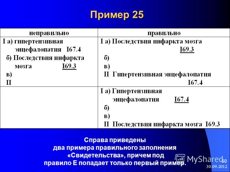 08.08.2012 50 Пример 25 Справа приведены два примера правильного заполнения «Свидетельства», причем под правило Е попадает только первый пример.