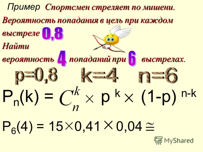 Спортсмен стреляет по мишени. Пример Спортсмен стреляет по мишени. Вероятность попадания в цель при каждом выстрелеНайти вероятность попаданий при выстрелах. P n (k) = p k (1-p) n-k P 6 (4) = 15 0,41 0,04