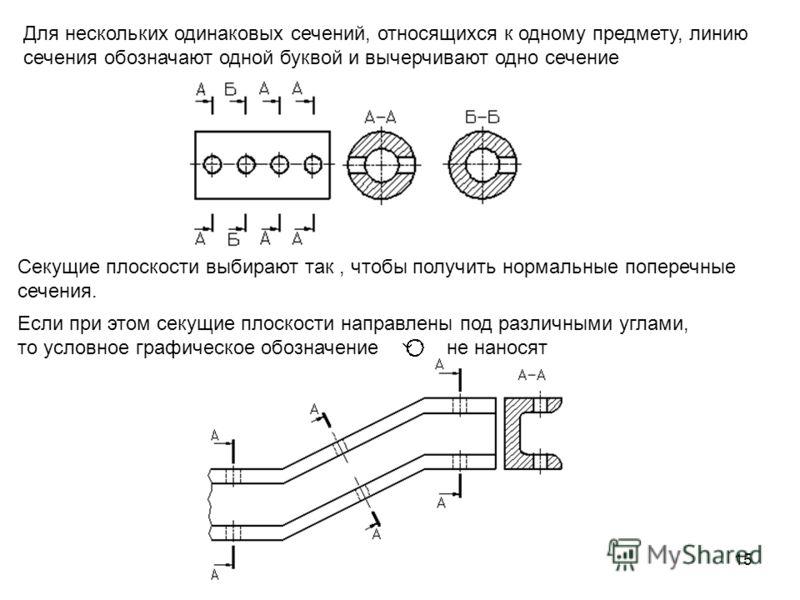 15 Для нескольких одинаковых сечений, относящихся к одному предмету, линию сечения обозначают одной буквой и вычерчивают одно сечение Секущие плоскости выбирают так, чтобы получить нормальные поперечные сечения. Если при этом секущие плоскости направ